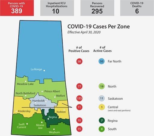 Province tightens northern Saskatchewan travel restrictions